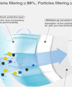 wholesale factory manufacturer kn95 ffp2 pm25 earloop filter shield medical surgical n95 face mask 001 background_05